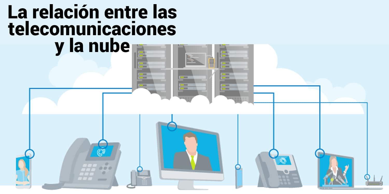 La relación entre las telecomunicaciones y la nube